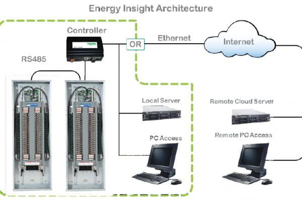 Schneider Electric Energy Insight